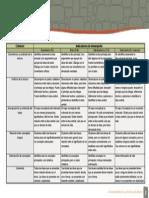 Eje3_RubricaActividad03.pdf