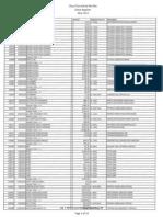 Check Register May 2014 07-01-14