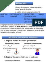 medicionyoperacionalizaciondevariables-120112142614-phpapp02