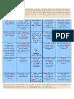 Bingo Das Classes Gramaticais