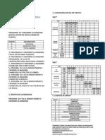 Manual de Programacion de La Perla Oriental (1)