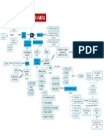 Mapa Conceptual Etica Empresarial