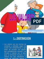 Los Valores