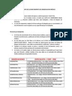 Procedimeinto de Levantamiento de Observacion - Vyp Ice Sac (1)