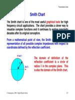 Smith Chart Basics