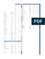 Revit 2013 Commands and Shortcuts Architecture Tab