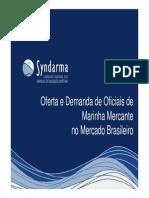 App Syndarma