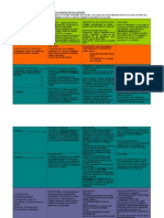 Sistema Contractual Romano2