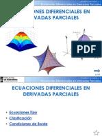 DERIVADAS PARCIALESS