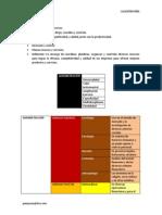 ADMINISTRACIÓNResumen.pdf