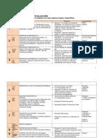 Cronograma Periodismo II 2014-1