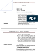 Texto Paralelo Constitucion Politica de La Republica de Guatemala