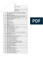 Daftar Perusahaan