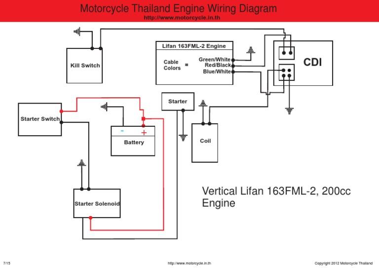 [SCHEMATICS_49CH]  Lifan 163FMI 2 Wiring Diagram A | Lifan 200cc Engine Wiring Diagram |  | Scribd