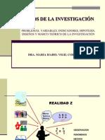 Procesos Investigacion