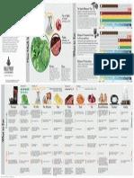 Bulletproof-Diet-Infographic.pdf