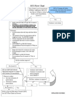 flow chart revised