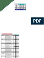 KPI Format