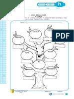Árbol Genealogico Mi Familia 1º