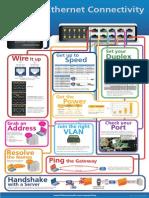 Ethernet Poster