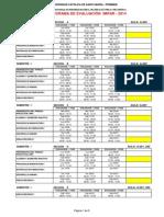 2014 IMPAR - Cronograma_Examenes_ (1)