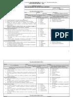 SECUENCIA Didactica Ciencias 1 Segundo Bim (2013-2014)