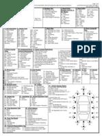 Cr3 Code Sheet