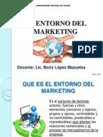 Unidad 01 El Entorno Del Marketing Estrategico