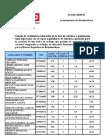 Notas Finales Puerto Deportivo