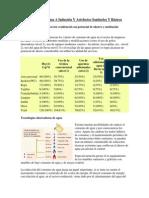 Consumo De Agua A Industria Y Artefactos Sanitarios Y Básicos.docx