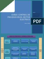 Mapa de Procesos_ferreyros