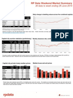 Weekend Market Summary Week Ending 2014 June 29