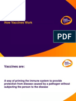 Vaccines - How They Work