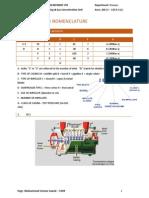 Compressor Nomenclature