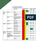 Evaluacion Diagnostica NT2 (1)