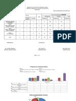 Resumen Proyectos en Zonas, Semana (16-22)-06-2014