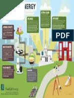 Waste energy schematic.pdf
