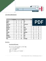 080 - Mecanique du vol Part 3.pdf