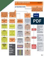 Mapa Conceptual de ADP