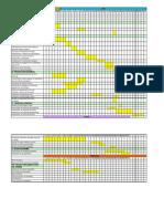 Gantt Chart for Feasibility