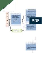 Diagram a Flu Jo Proceso SEO Arcata