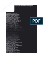 Nomes de Filósofos Por Ordem Cronológica