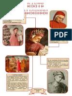 Info Dante