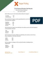 Harper Polling IL-10 Toplines for AAN - 0614