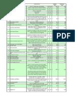 Lista de Capsa 2014.Subrogados