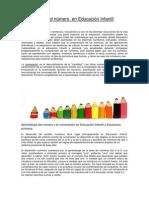 Adquisicion Del n en Educacion Infantil