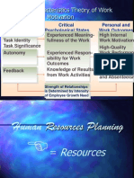 Human Resource Planning Pp t