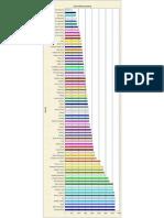Chart Janka