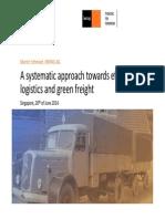 ADB-GIZ Green Freight Workshop - Day 2 Martin Schmied