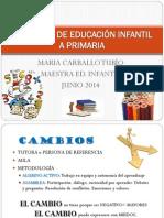El Cambio de Educación Infantil a Primaria